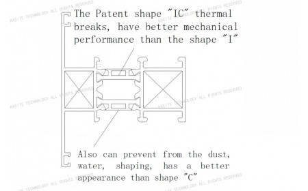 Patent IC thermal breaks | Solutions for aluminium window frame