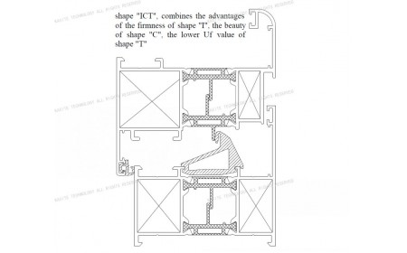 Uf 2.5 K/m2K Patent ICT thermal breaks | Solutions for aluminium window frame