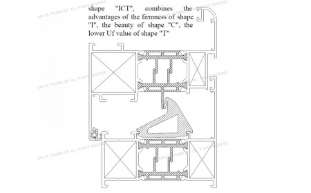 Uf 2.0 K/m2K Patent ICT thermal breaks | Solutions for aluminium window frame