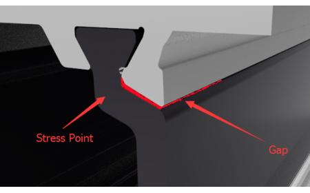 Improved shape C polyamide thermal break -- Shape IC