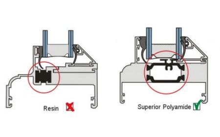 Advantages Of Polyamide Thermal Break Over Resin Thermal Break